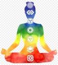 kisspng-chakra-eastern-body-western-mind-muladhara-energy-chakra-5ac58e3b8ecde0.5102501415228964435849